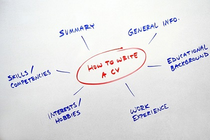 preparing a good resume tips